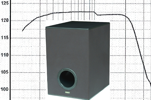 15 EXP subwoofer frequency response