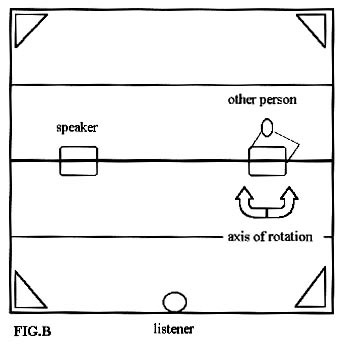 speaker placement axis of rotation