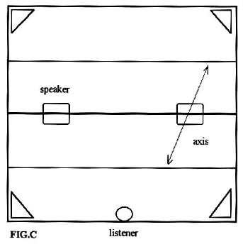 speaker placement stage balance